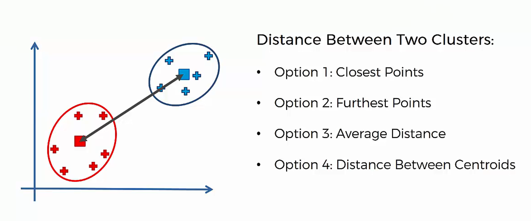 Maschinenlernen: Clusteranalyse mithilfe des K-Means-Algorithmus - 1